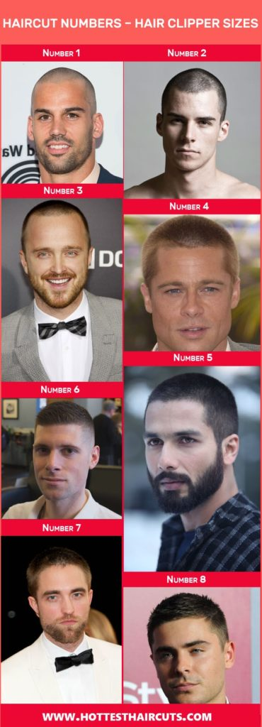 Guide for Haircut Numbers – Hair Clipper Sizes - Haircuts ...