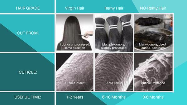 remy-hair-vs-human-hair_600x600